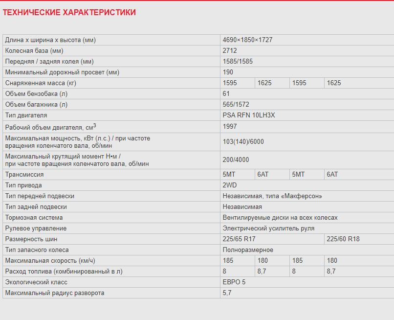 Технические характеристики DFM AX7.PNG