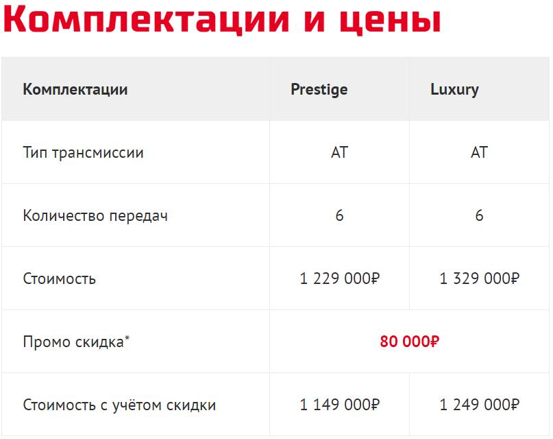 Цены DFM AX7 01.06.2019.PNG