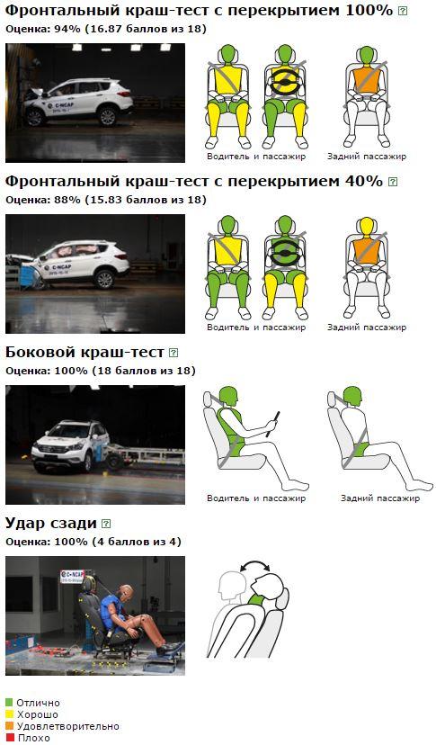 crash_test.JPG