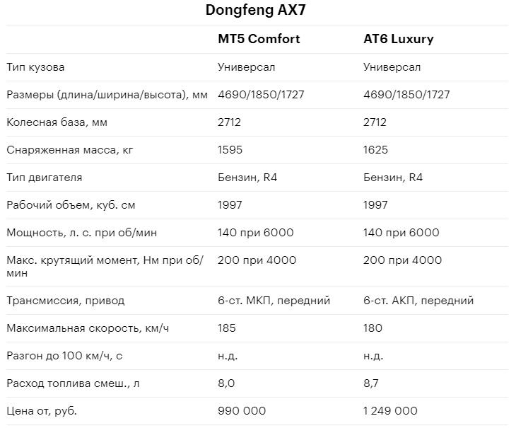 DFM_AX7_tech.PNG