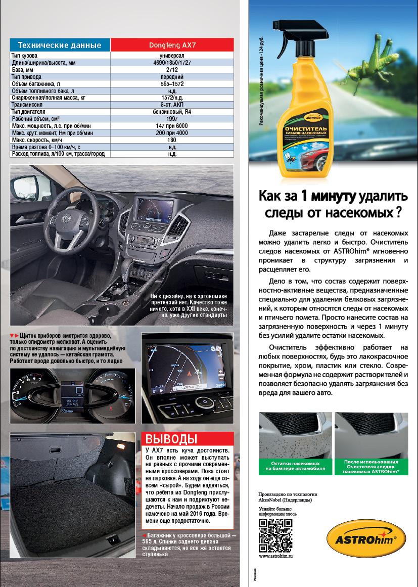 Test-drayv_DFM_AX7_zhurnal_Avtomir_-2.jpg